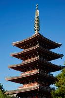 Japan,Tokyo,Asakusa,Asakusa Kannon Temple - Travelasia